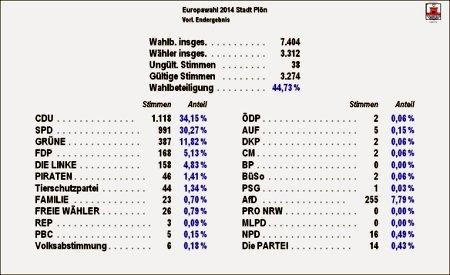 140525_Ergebnisse Europa-Wahl_kl_01